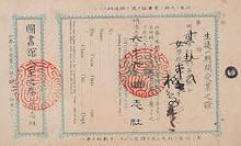 生徒一期間受業之證および図書館入館之券 (1903年)