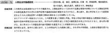 「人間生活学基礎研究」の授業目標と計画 2000年度シラバス抜粋(人間生活学科)