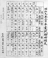 卒業試験時間表 (1939年3月)