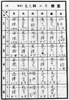 英文科3年時間割 (1938年)
