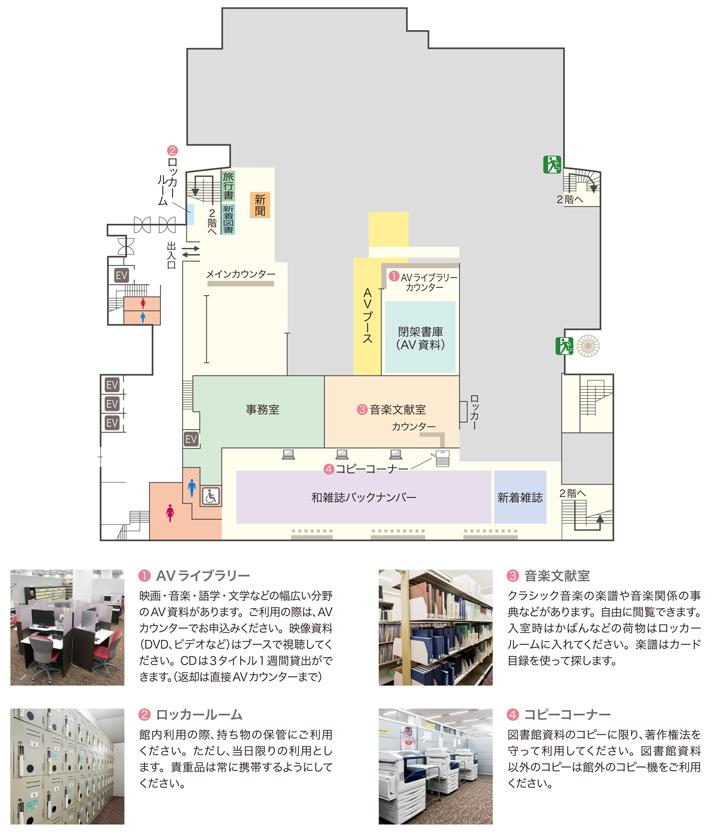 京田辺図書館 1 階(開架)