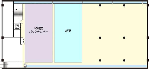 京田辺図書館地下 M 1階(閉架)