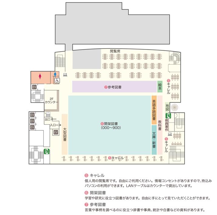 京田辺図書館 2 階(開架)