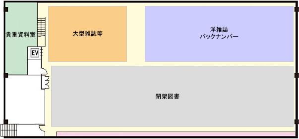 京田辺図書館地下 1階(閉架)