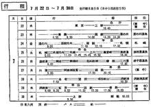行程(同計画表)